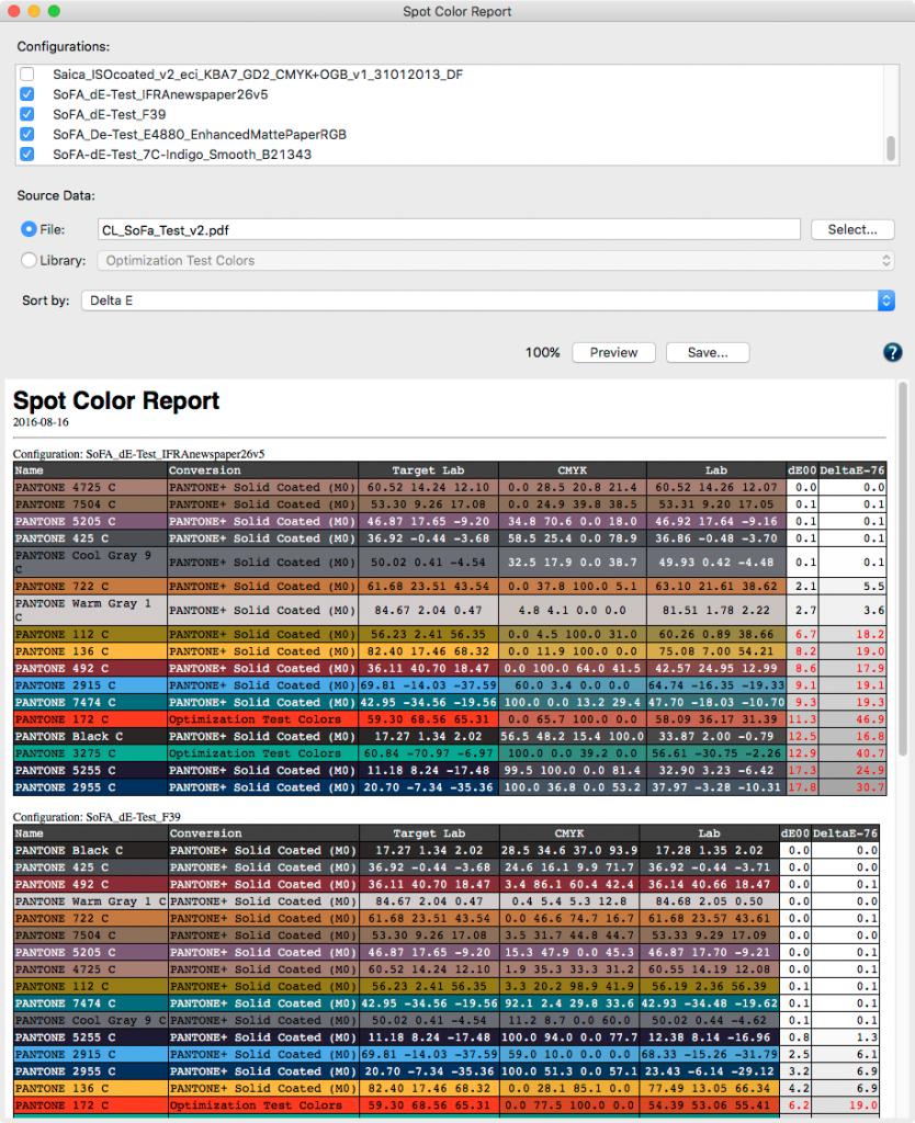 Spot Color Report Window